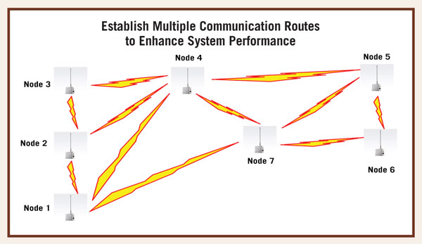 how to communicate effectively about redundancy How to communicate effectively about redundancy when it comes to dealing with redundancies within a firm, internal communication is often neglected.