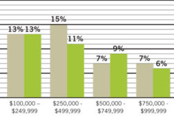 Industry Forecast feature image