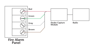 Fire alarm panel wiring diagram
