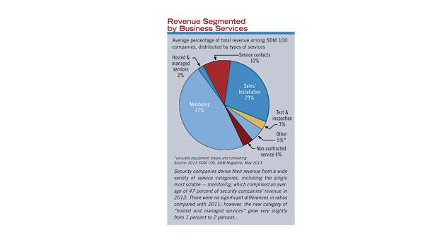 2013 Sdm 100 Power Surge 2012 05 02 Sdm Magazine