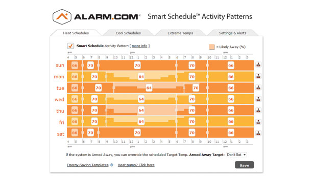 Using information from the security system, Alarm.com's Smart Schedule Activity Patterns displays information about in-home activity
