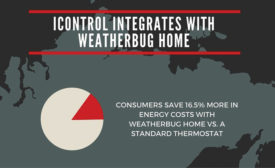 Icontrol integrates weatherbug