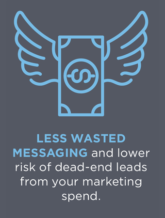Less Wasted Messaging