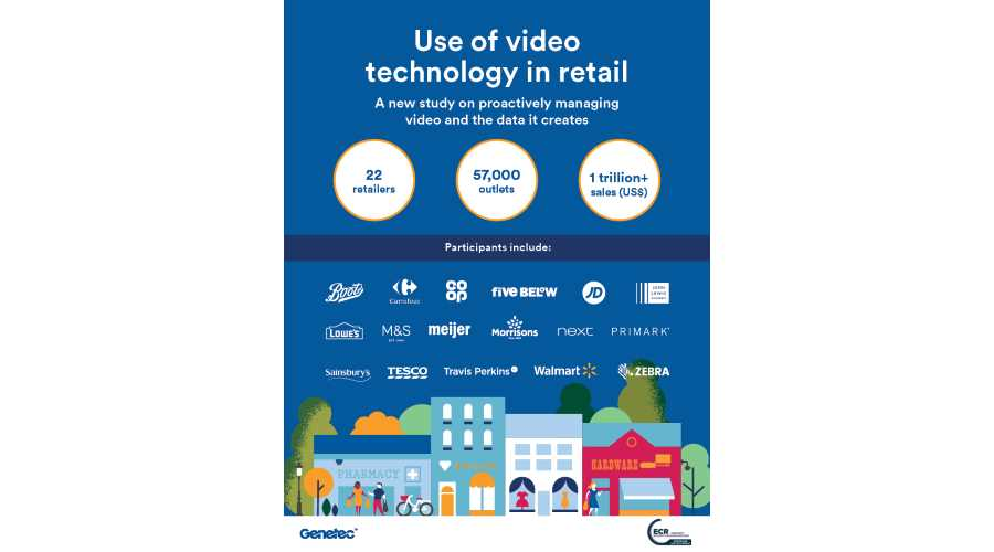 Genetec-video-analytics.jpg