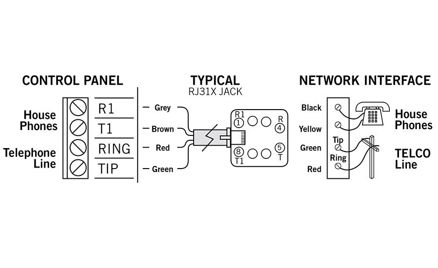 Central Station And Monitoring Standards Wiring Diagram