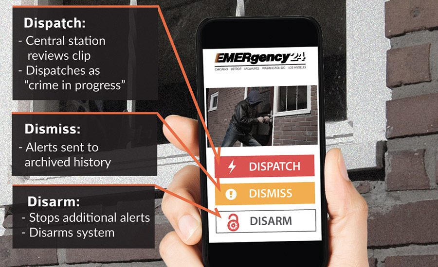 EMERgency24 offers perimeter video monitoring that sends images to customers' smartphones when cameras are tripped