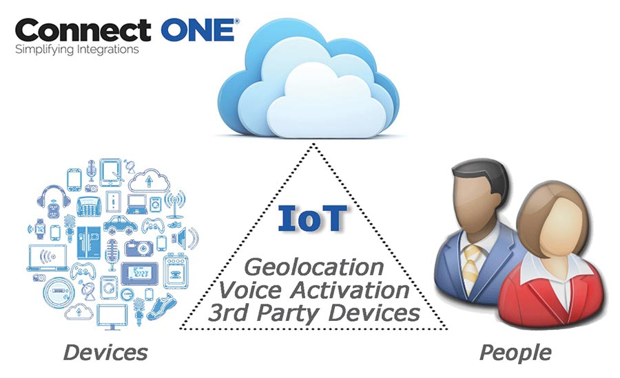Connect ONE Offers Third-party Services to Third-Party Devices
