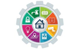 The Role of IP Cameras in the Residential Market