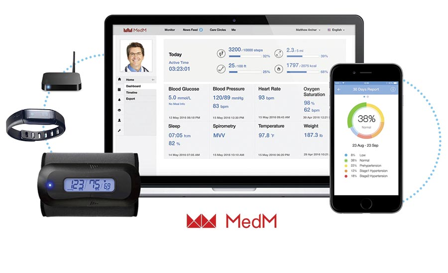 Medical monitoring systems use hubs at a patient's home and the healthcare provider's office
