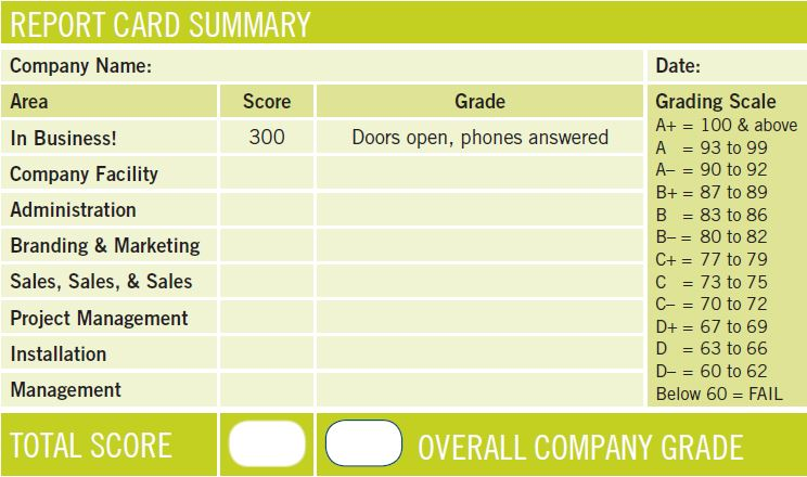 Business Check-Up 101 Report Card SDM Magazine October 2017