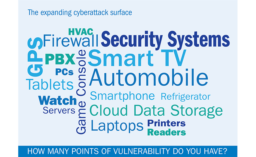 Cyber-security-and-its-impact-on-operational-technologies-word-cloud-sdm