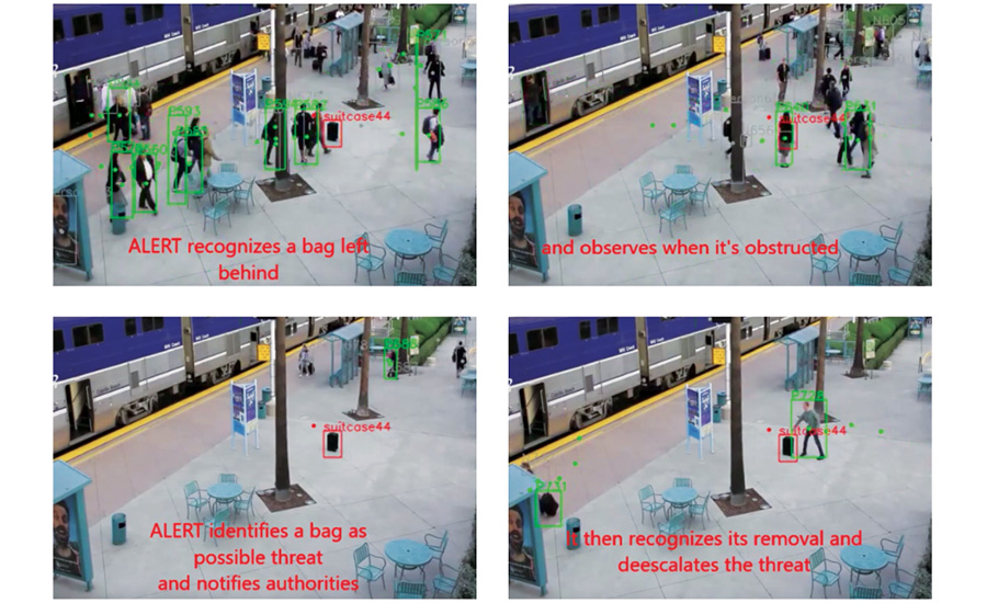Artificial Intelligence in Video Surveillance | 2019-02-18