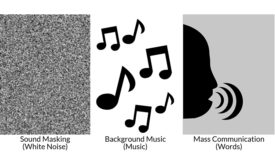 Sound masking background mass comm