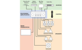 HT block diagram_web