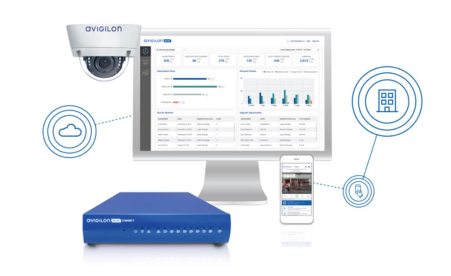Avigilon-Blue-Canadian-Launch-News-Release-Image-Email.png
