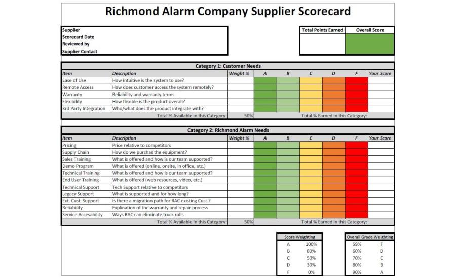 Richmond Alarm ScorecardWEB.jpg