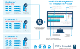 multi-site-management-infographic (1).png