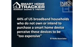 Smart Home Tracker