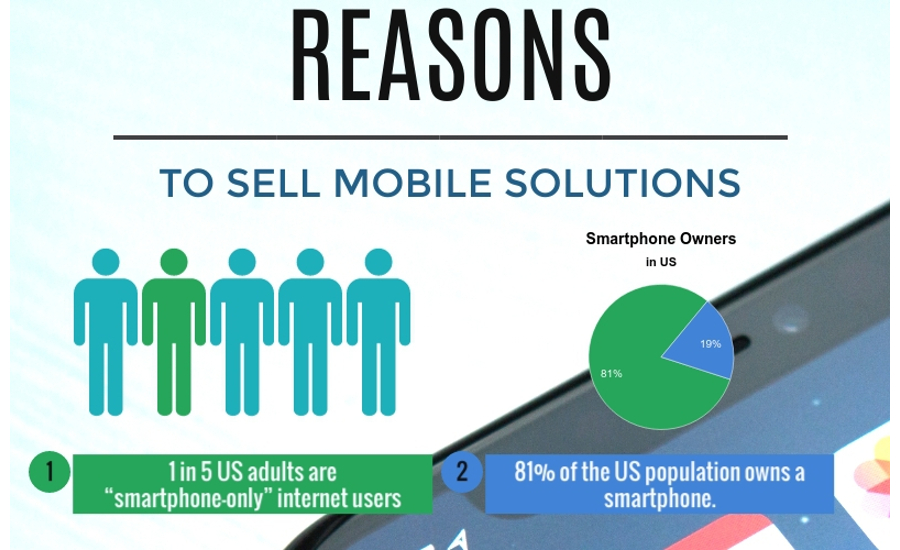 Four Reasons to Sell Mobile ACaaS Solutions