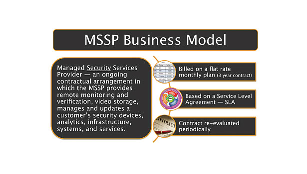 The Managed Services Business Model For Security
